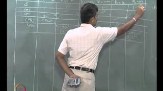 Mod-02 Lec-13 Development Of Mass, Stiffness And Damping Matrices Of TLP From First Principles