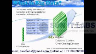 Hadoop Online Training And Placement In USA And Job Support