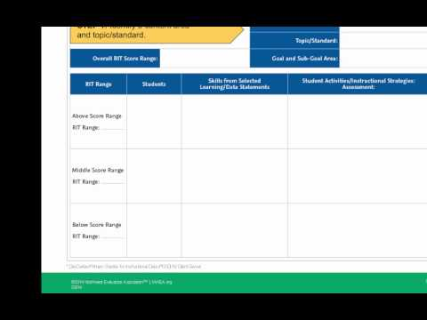 Overview of the new Learning Continuum