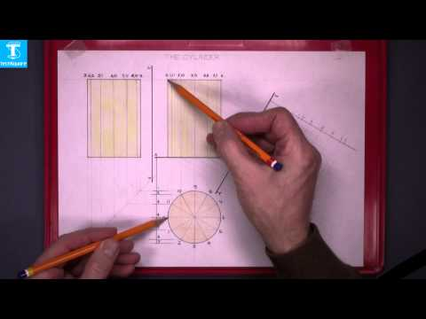 Orthographic Projection The Cylinder