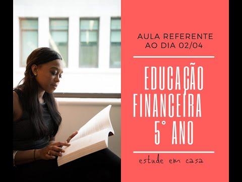 Aula de Educação Financeira- 5° Ano Inicial (02/04)
