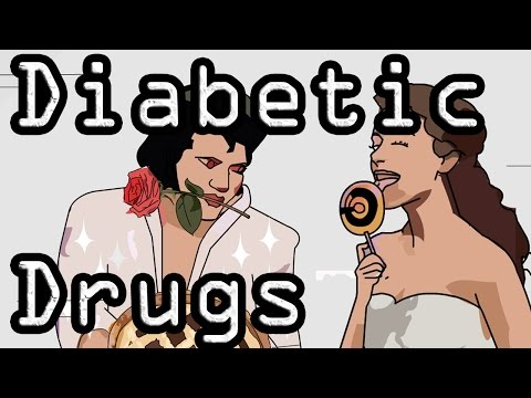 Diabetic Drugs - Learn with Visual Mnemonics!