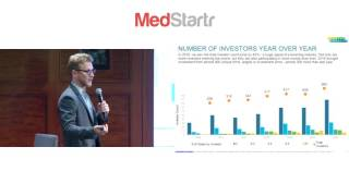 State of the Digital Health Revolution