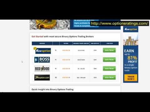 How to Make Money Online – Track your Earnings [Sure Shot $1500/day] – Make Money Online Binary