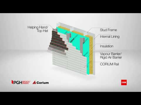 PGH Bricks - CORIUM The System Overview