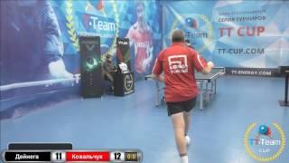 Дейнега К. vs Ковальчук О.