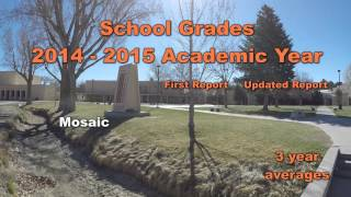 """The Superintendent's Corner"" - Aztec Municipal School District School Grades"