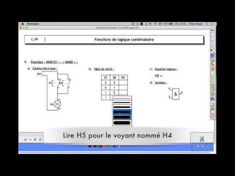 Les fonctions de logique combinatoire