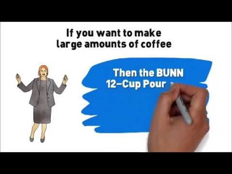 |Coffee Machines For Offices|Automatic Coffee Maker|Bunn Automatic Coffee Maker| Review