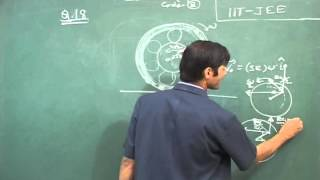 Video Solution Of Problem 18 Of IIT-JEE II