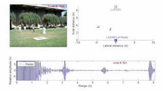 UWB Radar-based Multi-Human Tracking (raw-data)