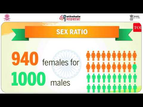 Sexual and Reproductive Health and Rights as a Key Dimension of Women's Health -2