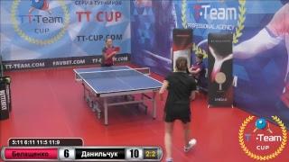 Белащенко И. vs Данильчук А.