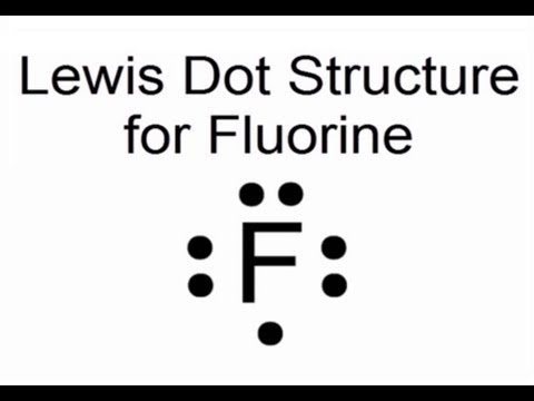 Lewis Dot Structure for Fluorine Atom (F)