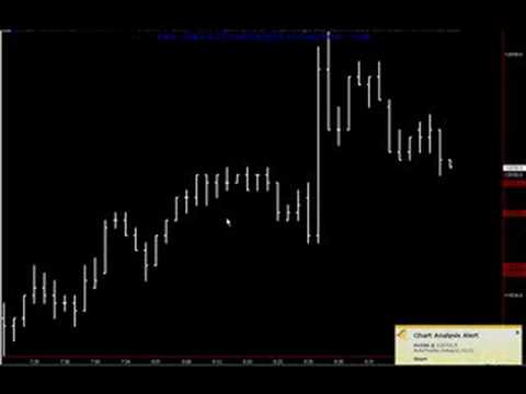 Live Bond Trading / The Tick Trader Day Trading Course