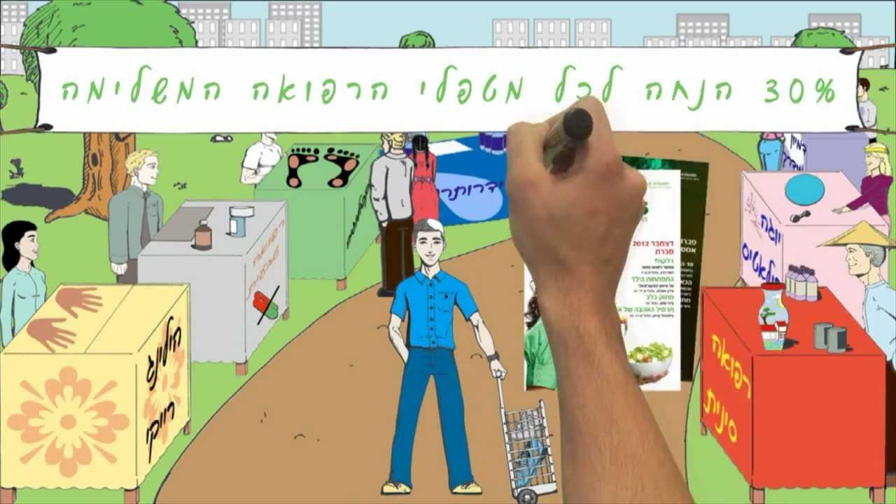 סרט תדמית - מיזם ייחודי בתחום הבריאות האלטרנטיבי