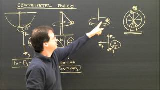 Physics Help: Centripetal Force Free Body Diagrams Part 7