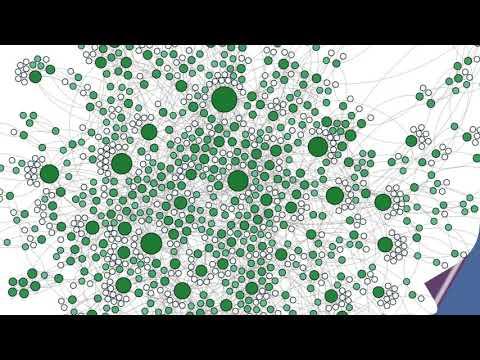 Untangling Network Science