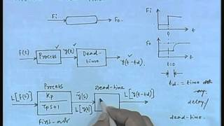 Mod-01 Lec-14 Lecture-14-Dynamic Behavior Of Chemical Processes (Contd...8)