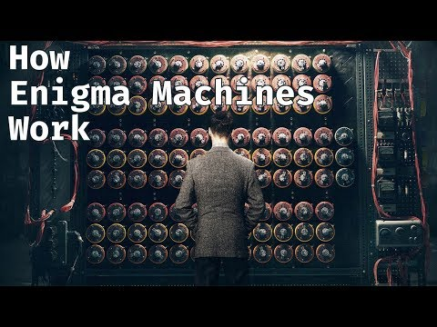 How does the ENIGMA MACHINE work in the IMITATION GAME | MOVIE TECH