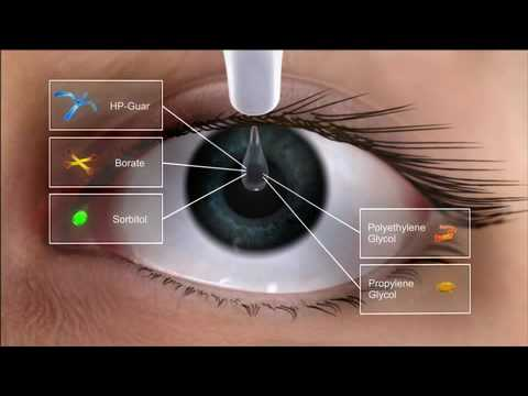 Alcon Dry Eye Video and Systane Ultra Action