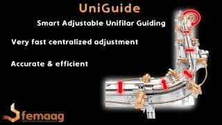 Uniguide: Centralized side guides adjustment