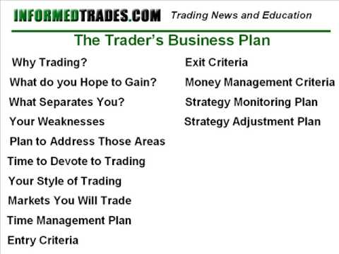 77. The 20 Components of a Successful Trading Plan