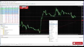 Money Management Webinar - Risk Reward - FXPRIMUS
