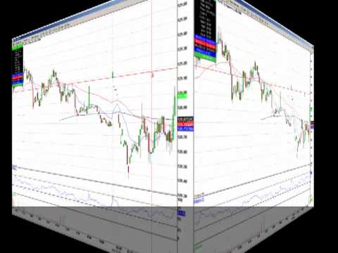 Free Stock Market and day Trading Tips and Education Jan 11 2012