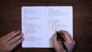This was a speedy run-through. For more in-depth step by step explanations please visit: http://bulletjournal.com Facebook: ...