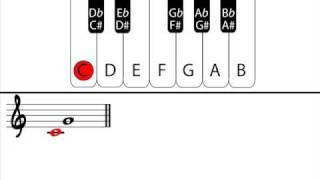 Music Theory - Understanding Intervals: Part 1