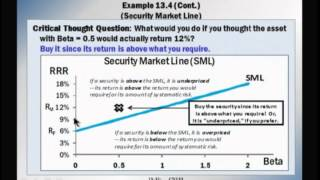 Financial Management: Lecture 12, Chapter 13: Part 2 - Risk And Return (Cont.)