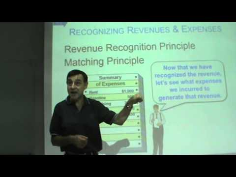 Principles of Accounting – Lecture 08