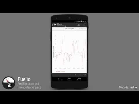 Video of Fuelio Pro Key / Donate