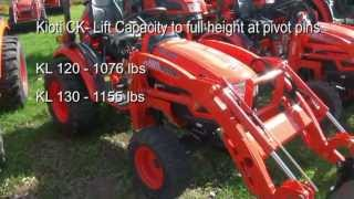 8. Kioti Tractor CK Series 20 HP to 35 HP