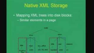 Lecture -40 XML Databases