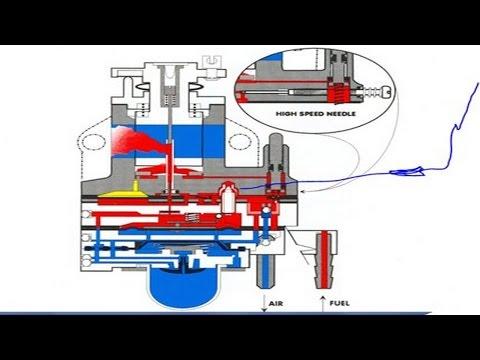 Регулировка и ремонт карбюратора бензокосы