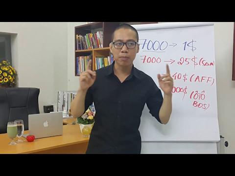 Kiếm 1000$ trên Youtube chỉ với 7000 lượt xem (View) dễ dàng thế nào?
