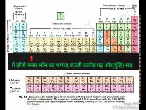 Video The periodic table(short-tricks in हिन्दी) download in MP3, 3GP, MP4, WEBM, AVI, FLV January 2017