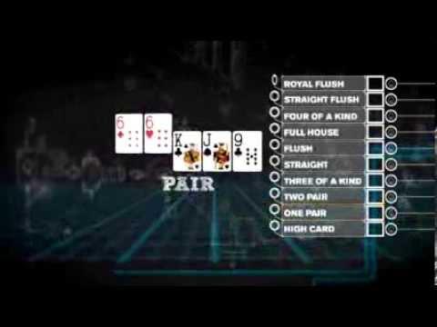 Poker Hands Ranking | Order of Poker Hands