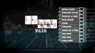 Poker Hands Ranking - Order Of Poker Hands | PokerStars