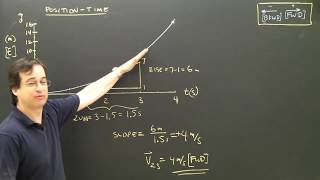 Physics Lesson:  Position Or Distance Time Graphs Part 3 Kinematics High School&College Tutorial