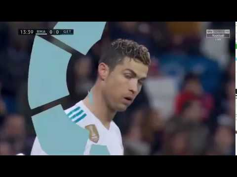 FULL MATCH HIGHLIGHT : Real Madrid [3-1] Getafe | CR7 BASE | GOALS