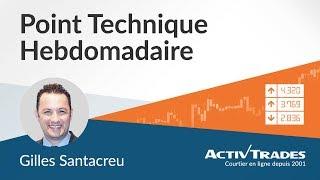 - ActivTrades - Point hebdomadaire de marché du 09-12-2016 - Actions, Forex, Indices