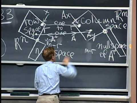 Lec 33 | MIT 18.06 Linear Algebra, Spring 2005