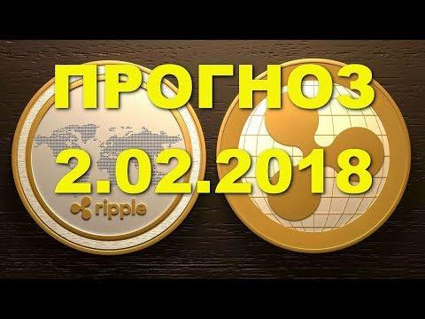 XRP/USD — Рипл Ripple прогноз цены / график цены на 02.02.2018 / 2 февраля 2018 года
