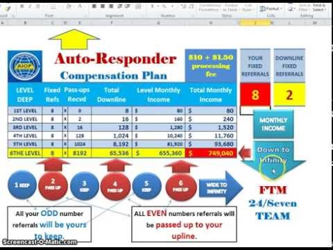 All In One Compensation Plan