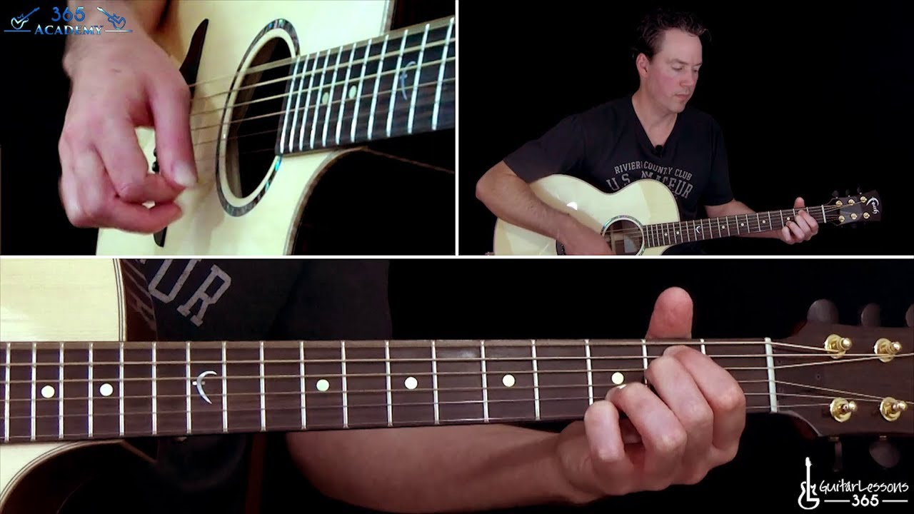 Oasis – Live Forever Guitar Lesson (Acoustic)