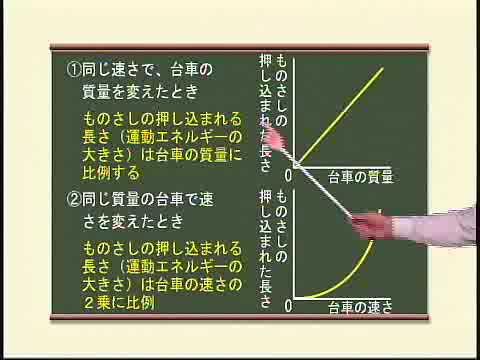 中1理科:植物の世界 - 光合成 ... : 中1 数学 作図 : 数学
