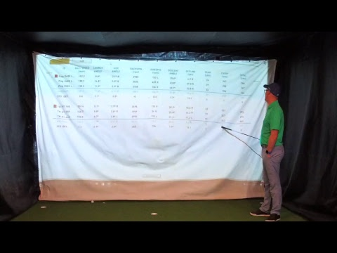 PING G400 LST TAYLORMADE M1 LIVE DRIVER TEST